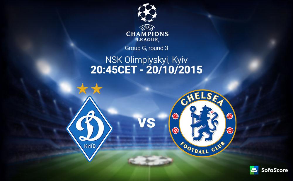 Kyiv-vs-Chelsea