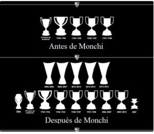monchi trofei