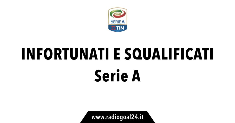 Infortunati e squalificati Serie A