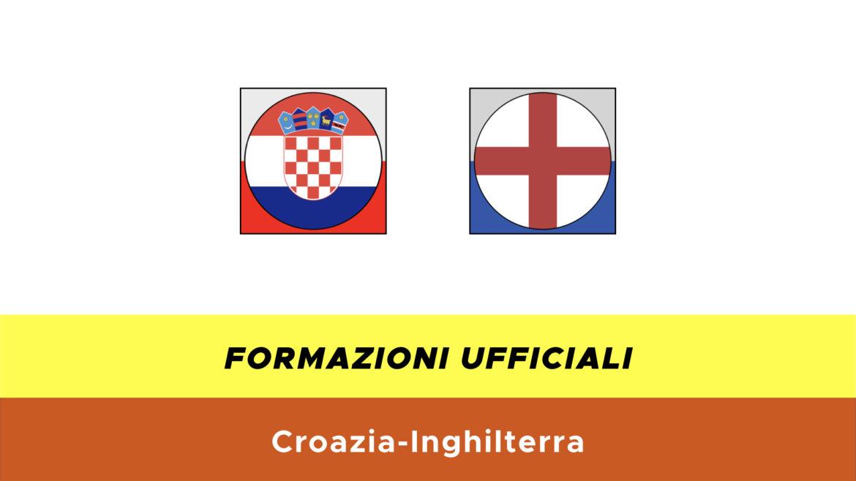 Croazia-Inghilterra under 21 formazioni ufficiali