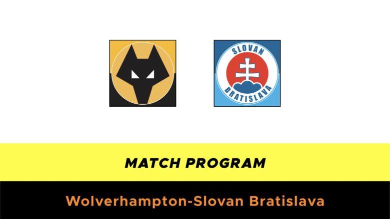 Wolverhampton-Slovan Bratislava probabili formazioni