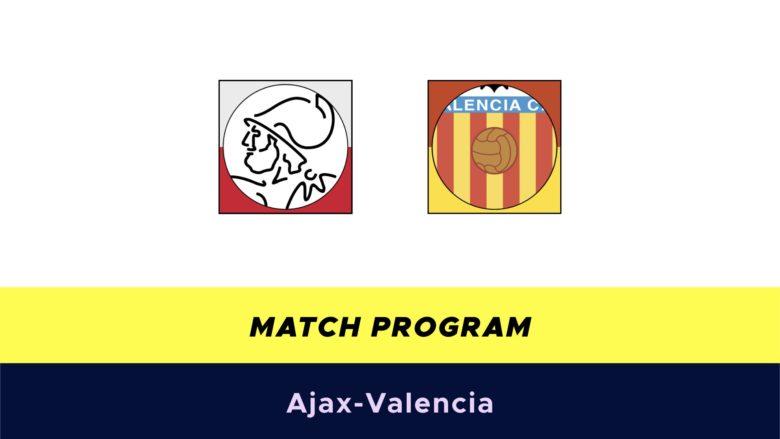 Ajax-Valencia probabili formazioni