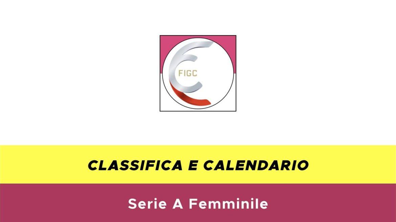Serie A femminile: 17° giornata